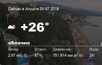 Погода в Алуште