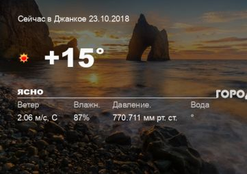 Погода в Джанкое