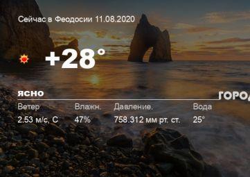 Погода в Ялте