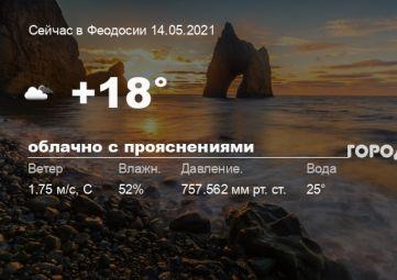 Погода в Феодосии