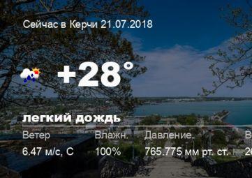 Погода в Керчи