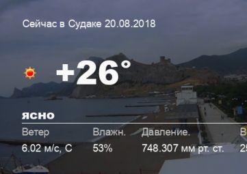 Погода в Судаке