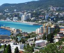 Российская Ялта и сирийская Латакия станут городами-побратимами