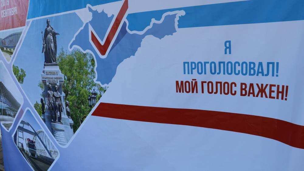 Голосование финал: явка в Феодосии на 20:00