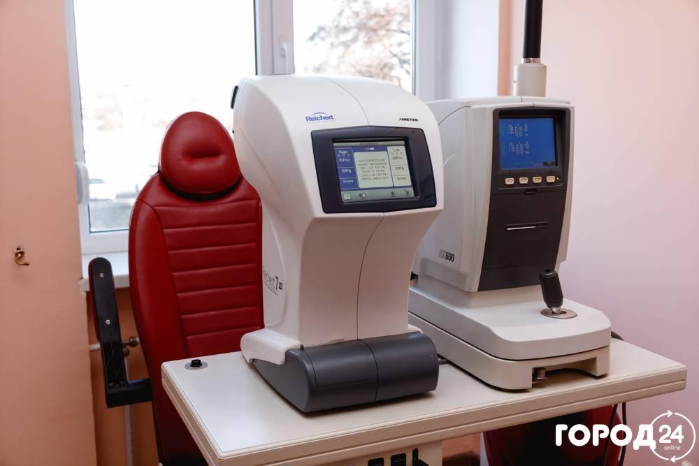 ООО «Центр лазерной микрохирургии глаза»