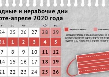 30 марта наступает режим нерабочих дней