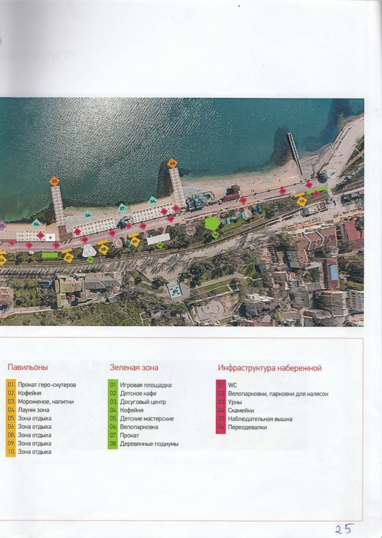 Эскизное предложение на благоустройство пляжа «Камешки»: обещания и реальность