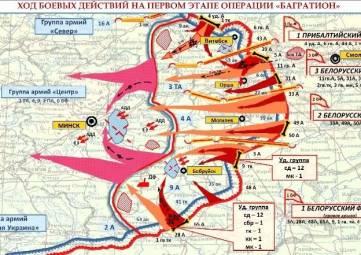 Николай Волков: Белоруссия - это часть войны против русского мира