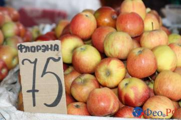 Цены на двух рынках Феодосии