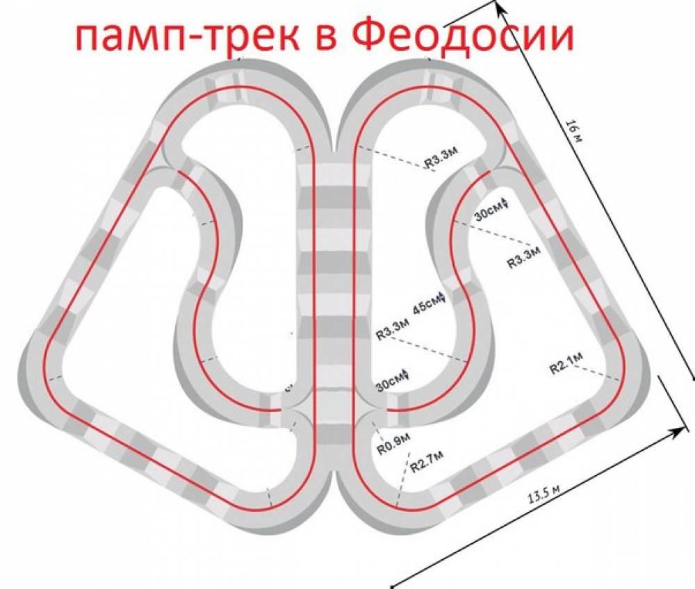 В Феодосии состоялся первый субботник на памп-треке (ФОТО)