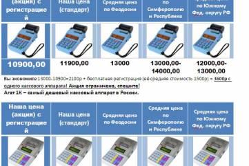 Замена украинских кассовых аппаратов