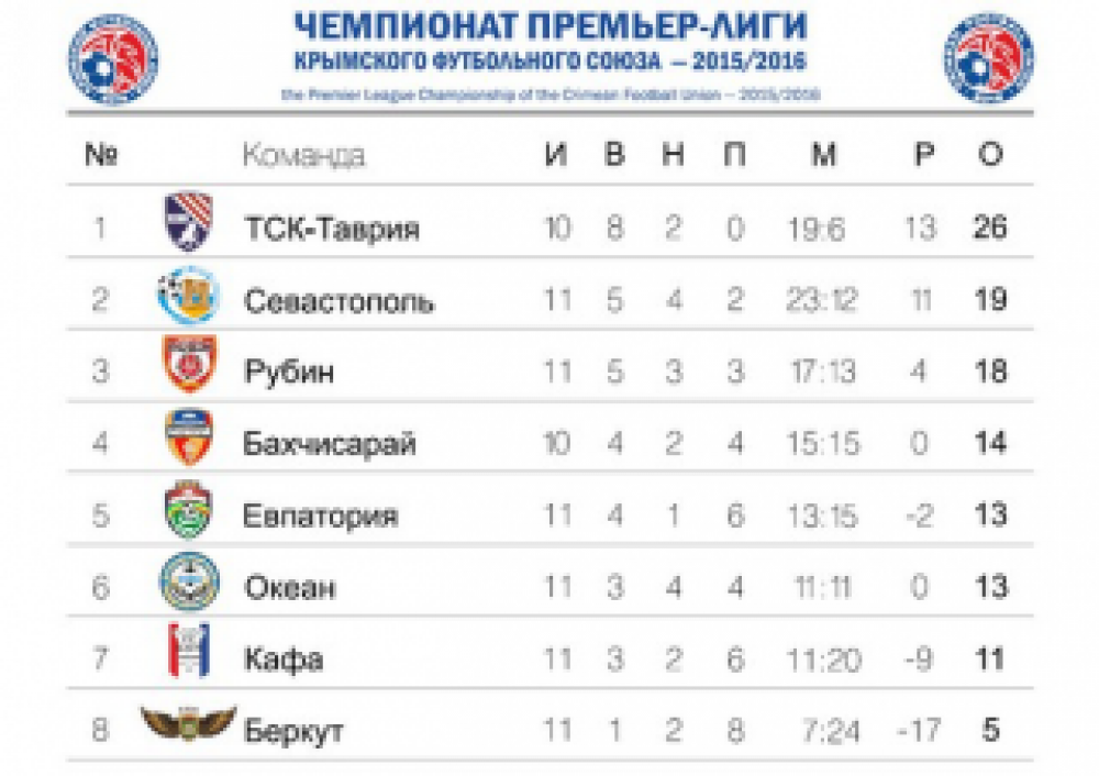 Феодосийская футбольная команда